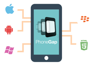 phone_gap_dev